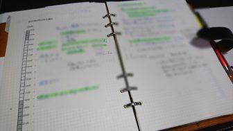 GANZO シンブライドルシステム手帳A5の使い方